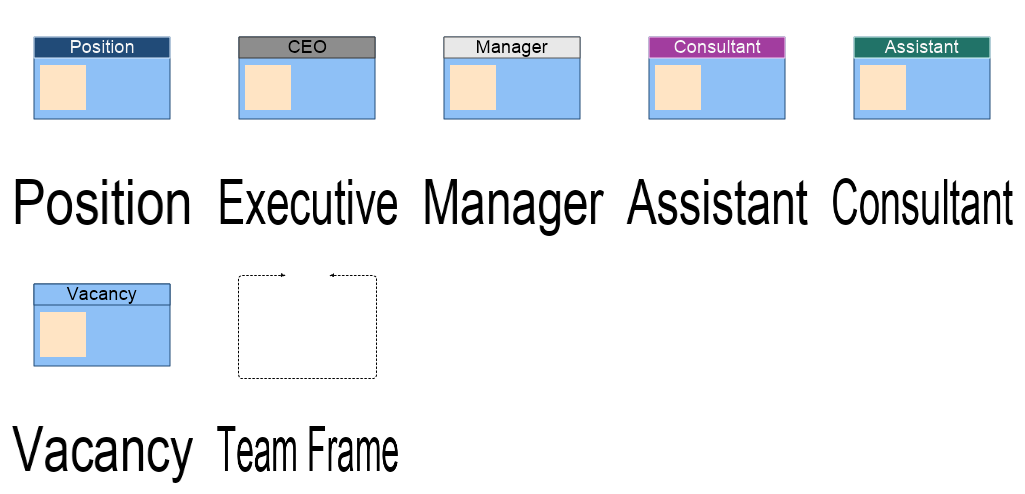 Organizational Shapes Preview Large