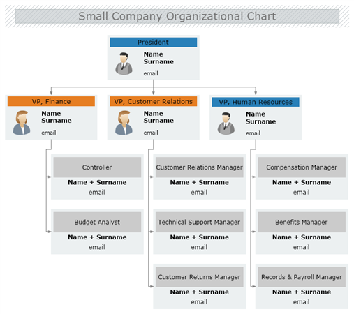 Diagram Software For Drawing Flowchart, Org Chart, Mind