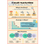 Email Marketing Infographic thumb
