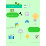 Green Energy Infographic thumb