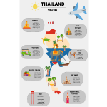 Thailand Travel Guide thumb