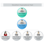 Share Point Organizational Chart thumb