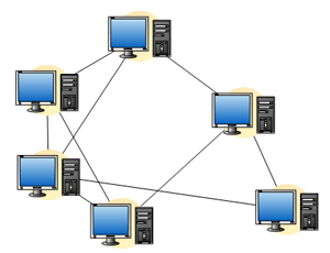 Network diagram mydraw mesh network topology ccuart Image collections