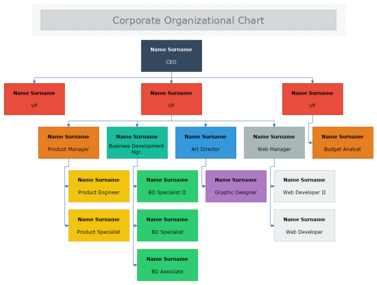 corporate organizational chart mydraw. Black Bedroom Furniture Sets. Home Design Ideas