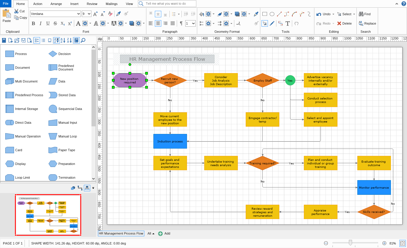 flowchart software mydraw