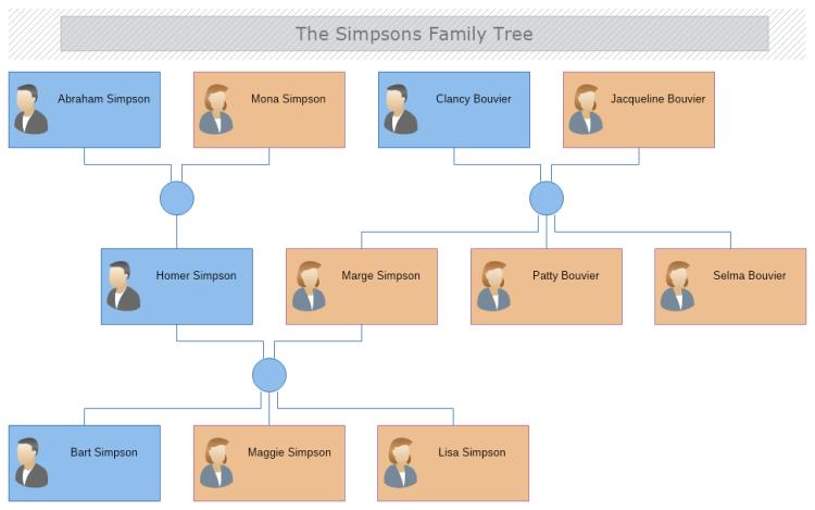 family tree diagram templates
