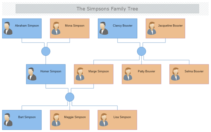 Family tree diagram software for mac mydraw start with family tree diagram templates ccuart Choice Image