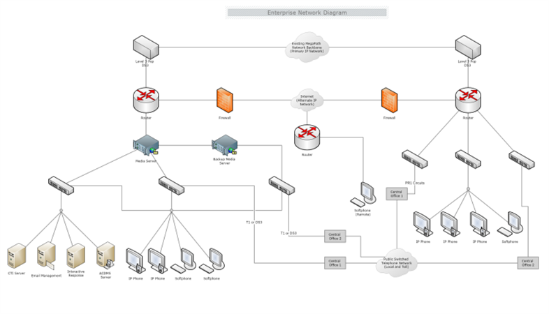 start with network diagram templates