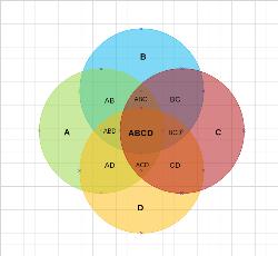 Venn diagram mydraw 4 circles venn diagram ccuart Gallery