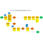 Project Plan Review Workflow thumb